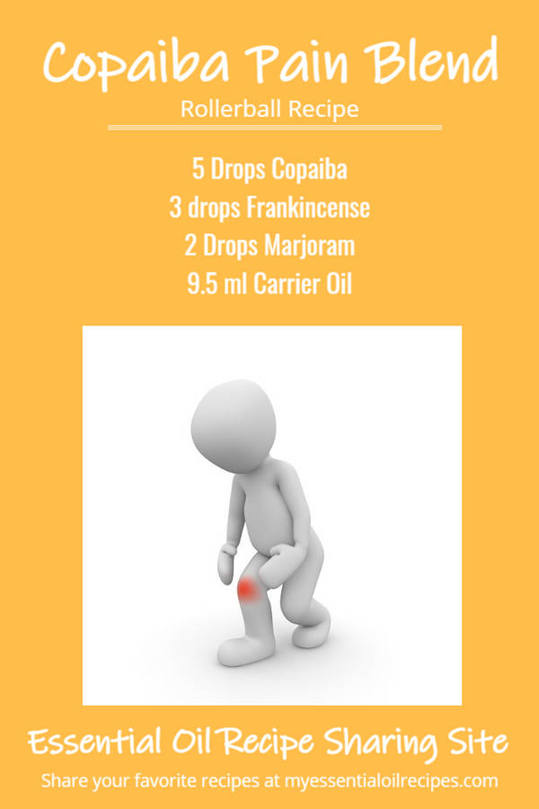 Infographic - Recipe for Pain with Copaiba, Frankincense and Marjoram Essential Oils