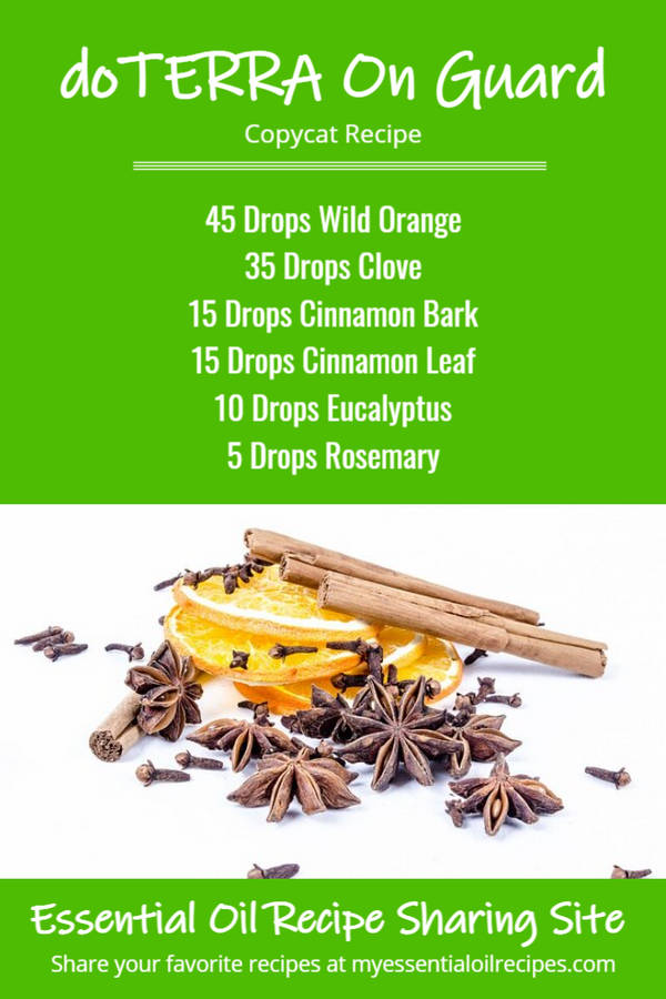 Infographic - Copycat Recipe for doTERRA On Guard